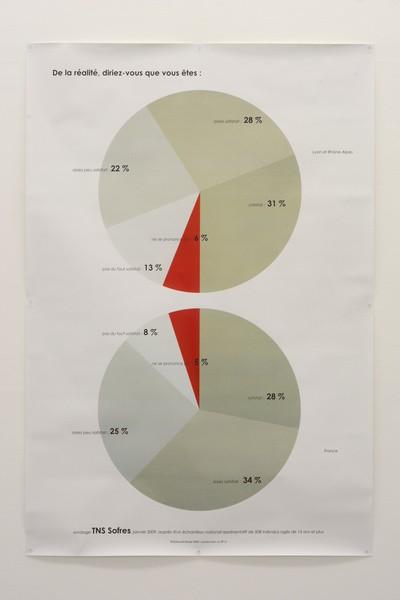 Edouard Boyer, De la réalité, 2002, sérigraphies, 175 x 119 cm - Collection Frac Occitanie Montpellier